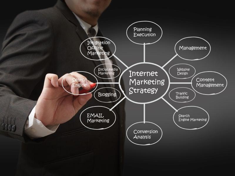 strategi internet marketing